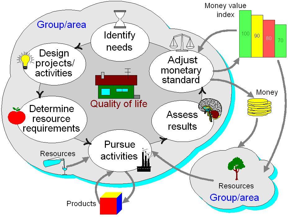 econometrics research paper